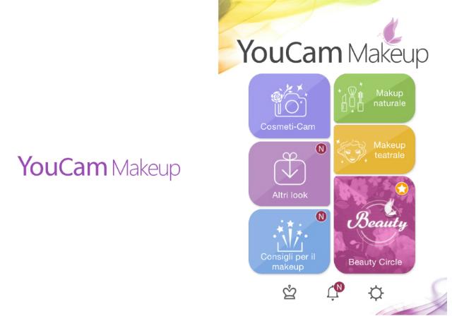 YouCam Makeup funzionalità principali