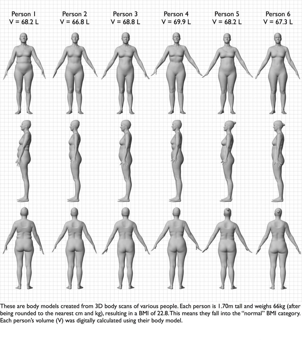 stessa altezza stesso peso ma corpi completamente diversi ecco perch roba da donne. Black Bedroom Furniture Sets. Home Design Ideas